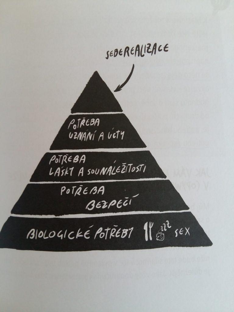 https://www.anagramy.sk/vyroky-slavnych/